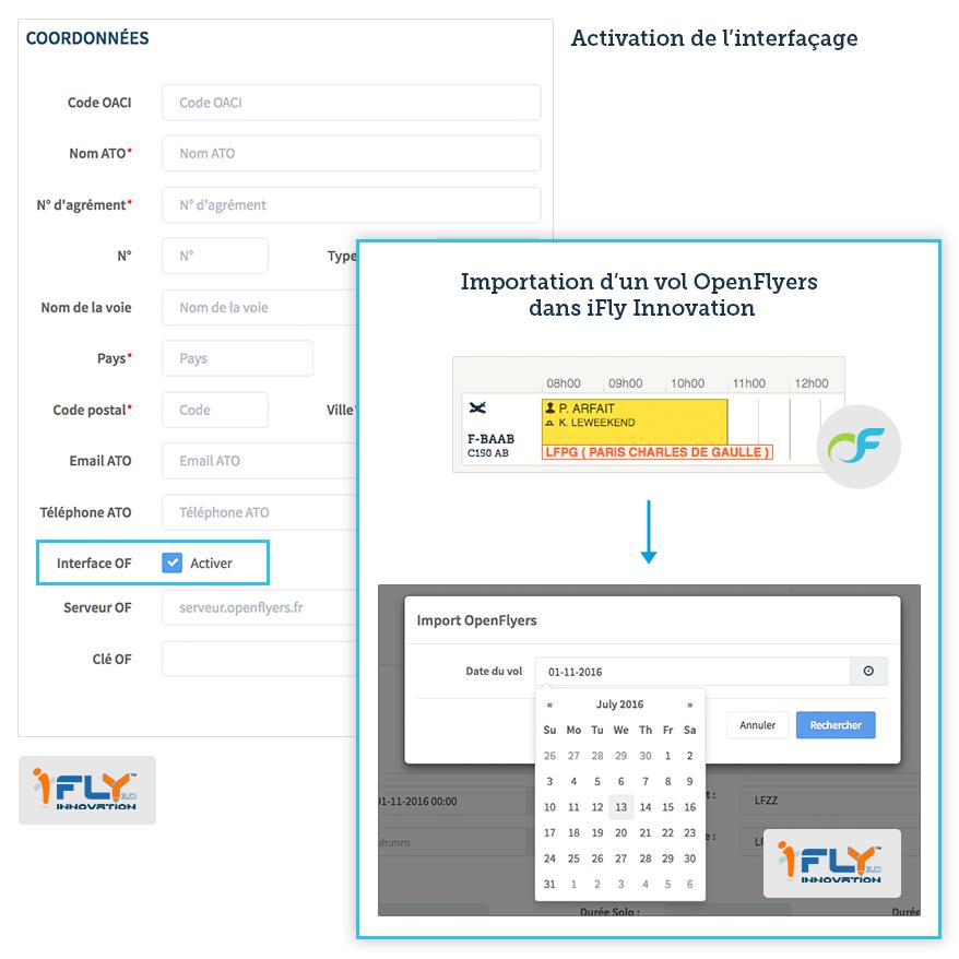 Interfaçage OpenFlyers/iFly Innovation