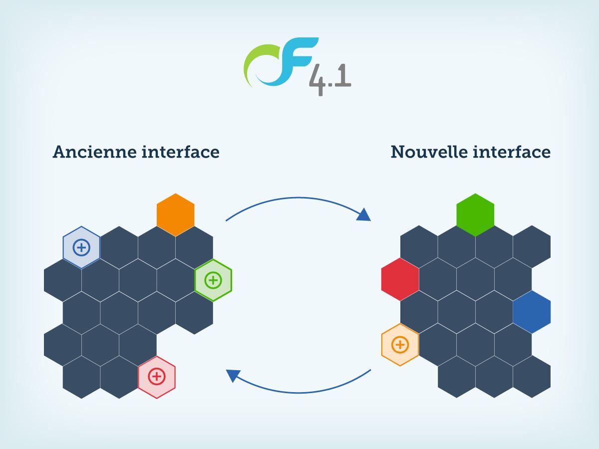 Lancement d'OpenFlyers 4.1