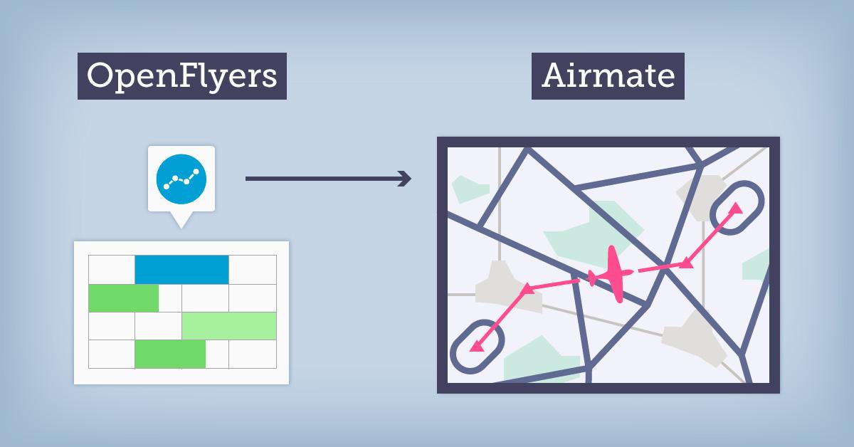 Préparer un vol avec OpenFlyers et Airmate