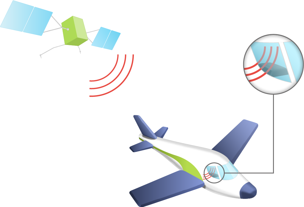 Installation Aerobox