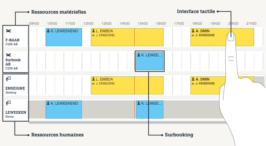 Calendrier Partage En Ligne.Planning De Reservation En Ligne Openflyers