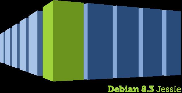 Nouveau serveur de données